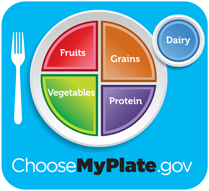 MyPlate-Article Image